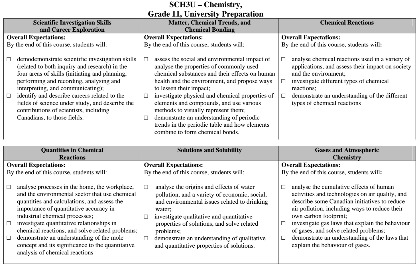 differences between inquiry and investigation essay Research papers and essays are similar in that they both are often required assignments in secondary and post-secondary schools typically, both follow a similar organizational structure, however, research papers focus on answering a research question, while essays often defend a thesis statement.